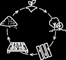 Centre de valorisation écoresponsable
